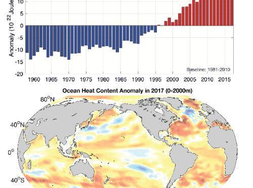 Soha nem voltak ilyen melegek az óceánok