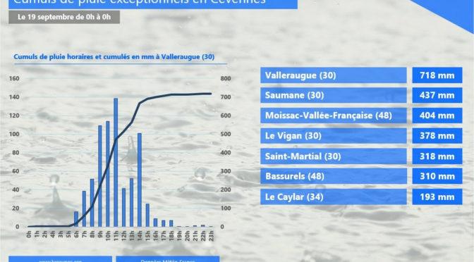 718 mm eső esett 12 óra alatt a Francia-középhegységben